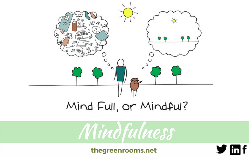 Mindfulness Based Stress Reduction - Newton Mearns and Glasgow