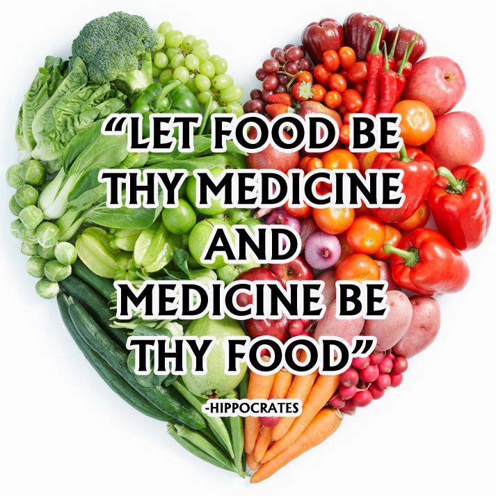 Weight Loss Psychotherapy - let food be thy medicine and medicine be thy food