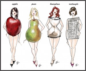 Body Shapes - Weight Loss Psychotherapy