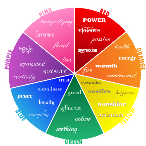 colour emotion wheel
