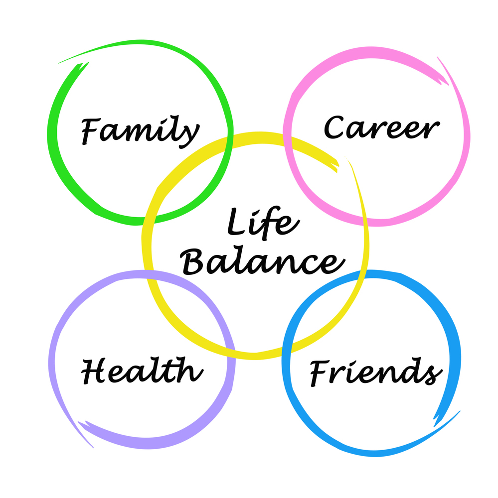 work life balance coaching